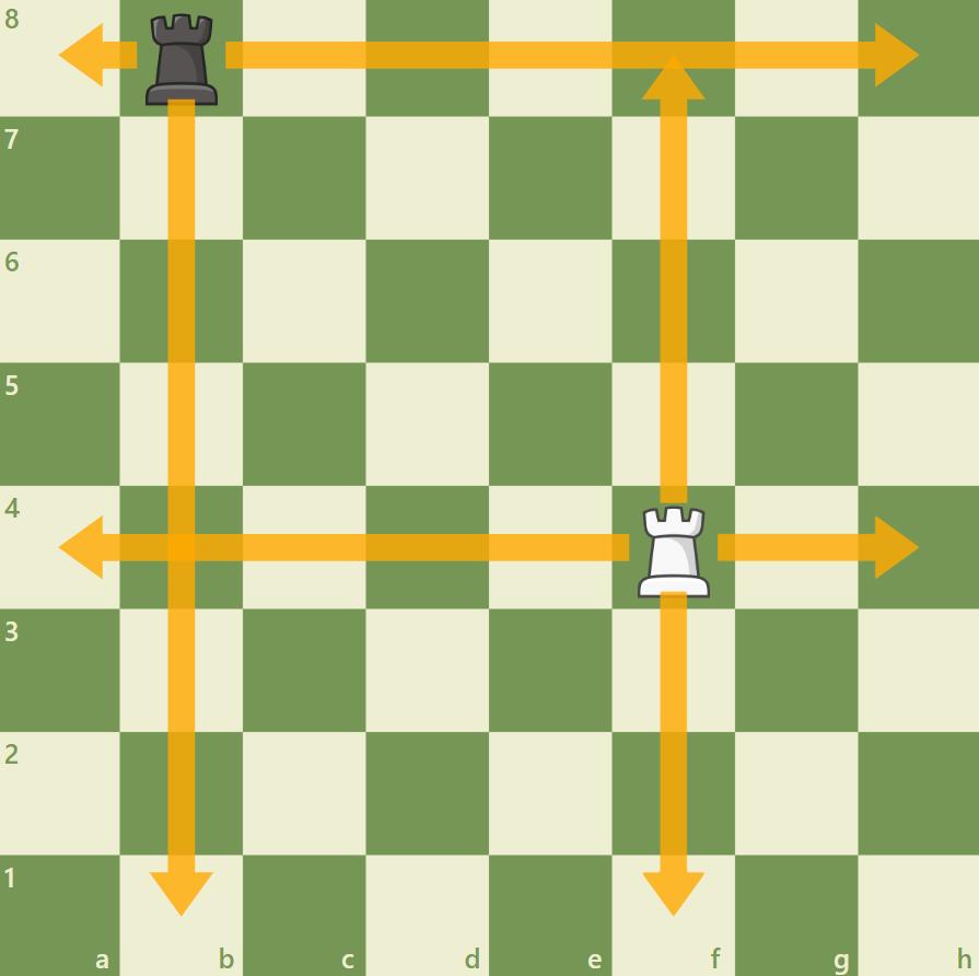 Nauka gry w szachy - jak porusza się wieża i hetman?