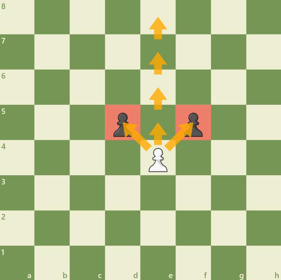 Nauka gry w szachy - jak poruszają się pionki?